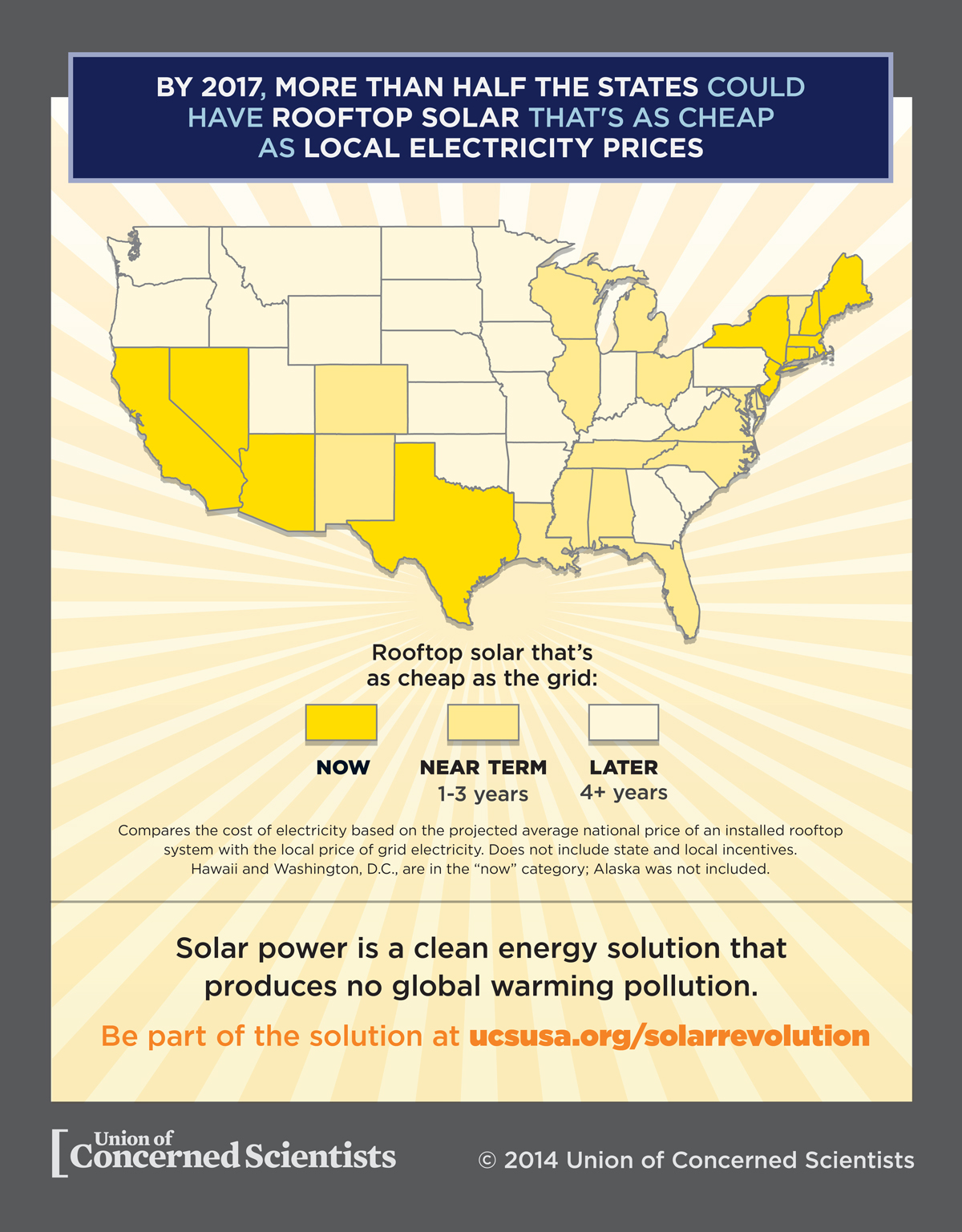 concerned-scientists-solar-grid-parity